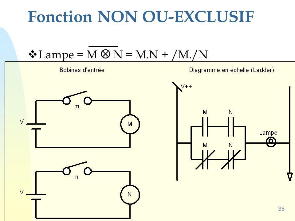 36 Fonction NON OU-EXCLUSIF Lampe = M N = M.N + /M./N