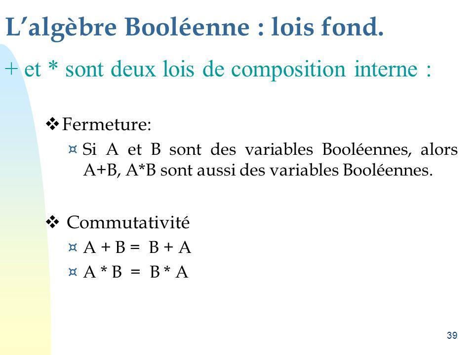 39 Lalgèbre Booléenne : lois fond. Fermeture: ¤ Si A et B sont des variables Booléennes, alors A+B, A*B sont aussi des variables Booléennes. Commutati