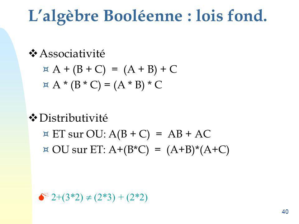 40 Associativité ¤ A + (B + C) = (A + B) + C ¤ A * (B * C) = (A * B) * C Distributivité ¤ ET sur OU: A(B + C) = AB + AC ¤ OU sur ET: A+(B*C) = (A+B)*(