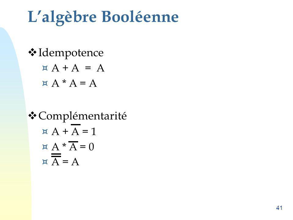 41 Lalgèbre Booléenne Idempotence ¤ A + A = A ¤ A * A = A Complémentarité ¤ A + A = 1 ¤ A * A = 0 ¤ A = A