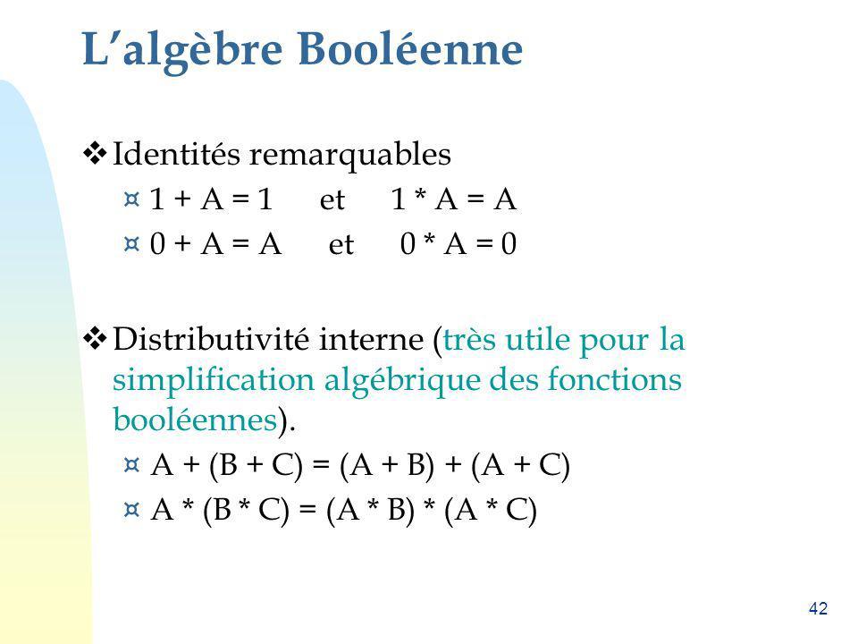 42 Lalgèbre Booléenne Identités remarquables ¤ 1 + A = 1 et 1 * A = A ¤ 0 + A = A et 0 * A = 0 Distributivité interne (très utile pour la simplificati