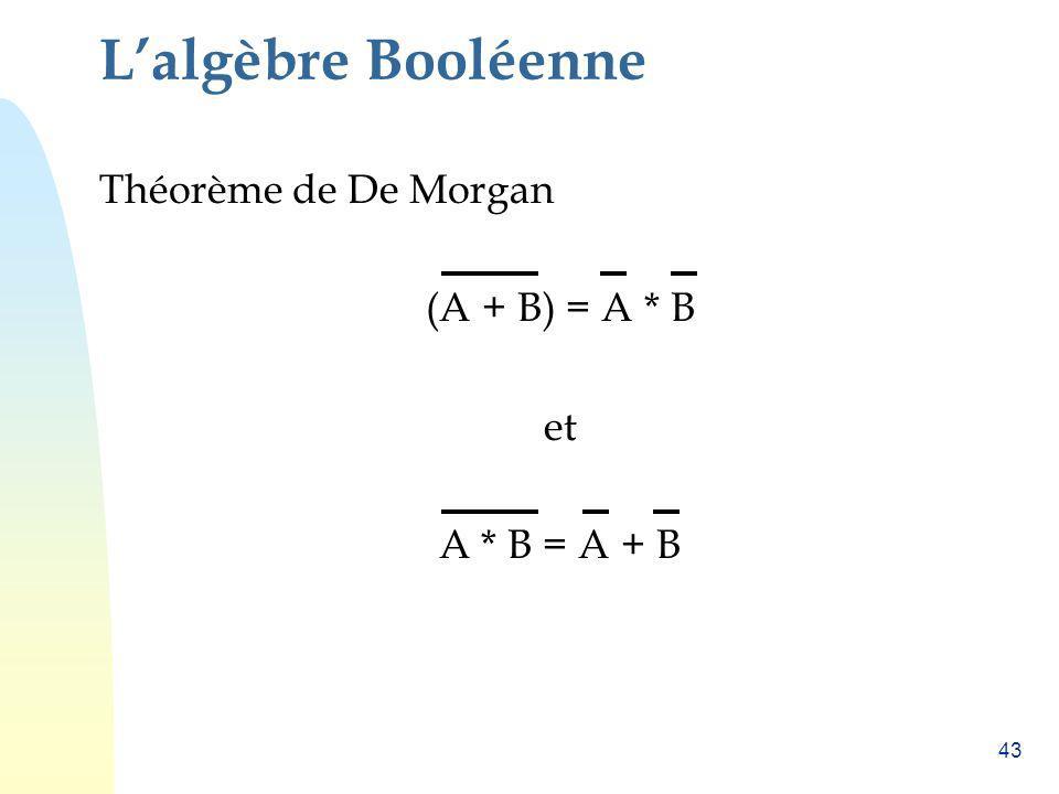 43 Lalgèbre Booléenne Théorème de De Morgan (A + B) = A * B et A * B = A + B