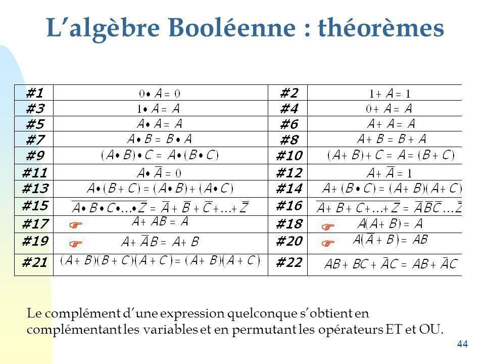 44 Lalgèbre Booléenne : théorèmes Le complément dune expression quelconque sobtient en complémentant les variables et en permutant les opérateurs ET e