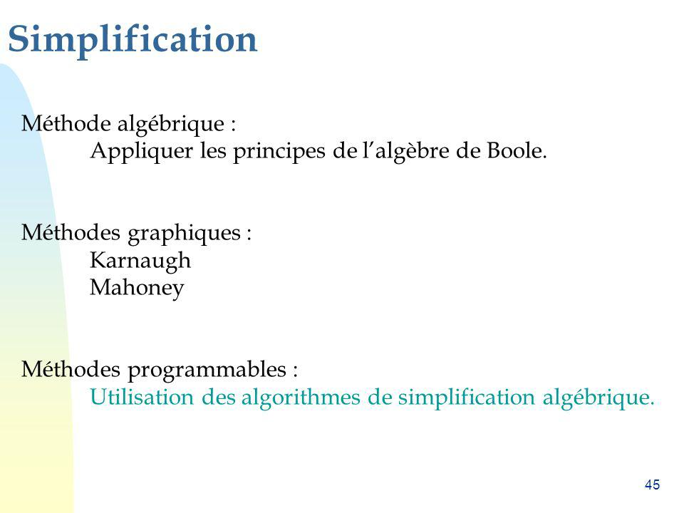 45 Simplification Méthode algébrique : Appliquer les principes de lalgèbre de Boole. Méthodes graphiques : Karnaugh Mahoney Méthodes programmables : U