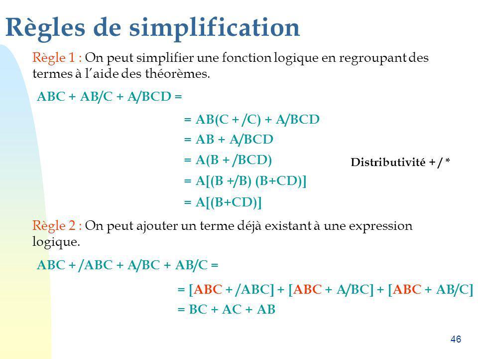 46 Règles de simplification Règle 1 : On peut simplifier une fonction logique en regroupant des termes à laide des théorèmes. ABC + AB/C + A/BCD = = A