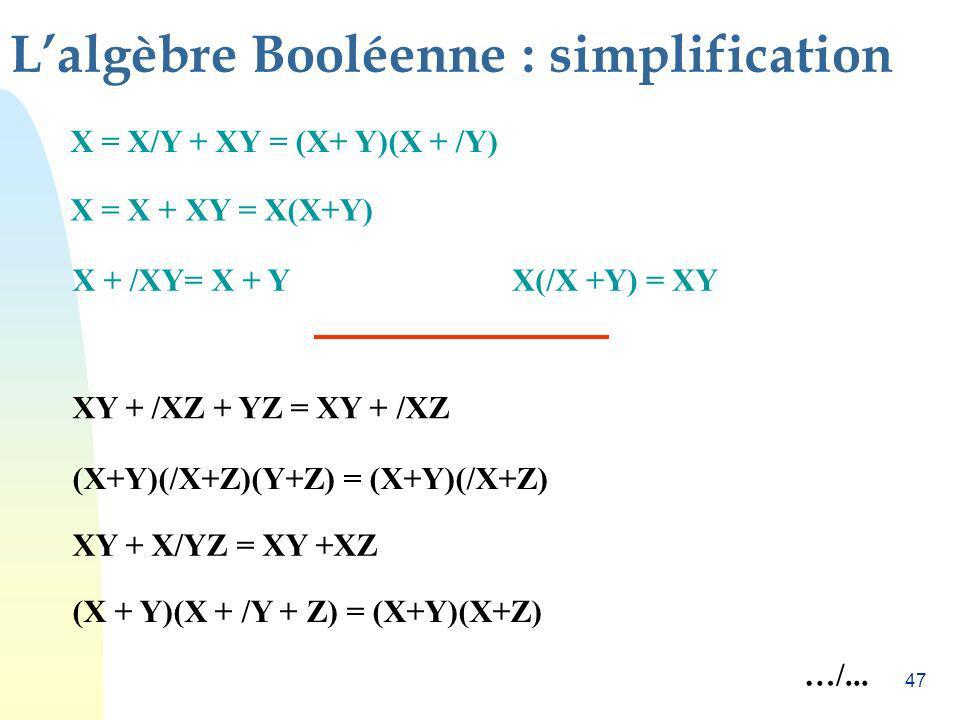 47 Lalgèbre Booléenne : simplification X = X/Y + XY = (X+ Y)(X + /Y) X = X + XY = X(X+Y) X + /XY= X + Y XY + /XZ + YZ = XY + /XZ (X+Y)(/X+Z)(Y+Z) = (X
