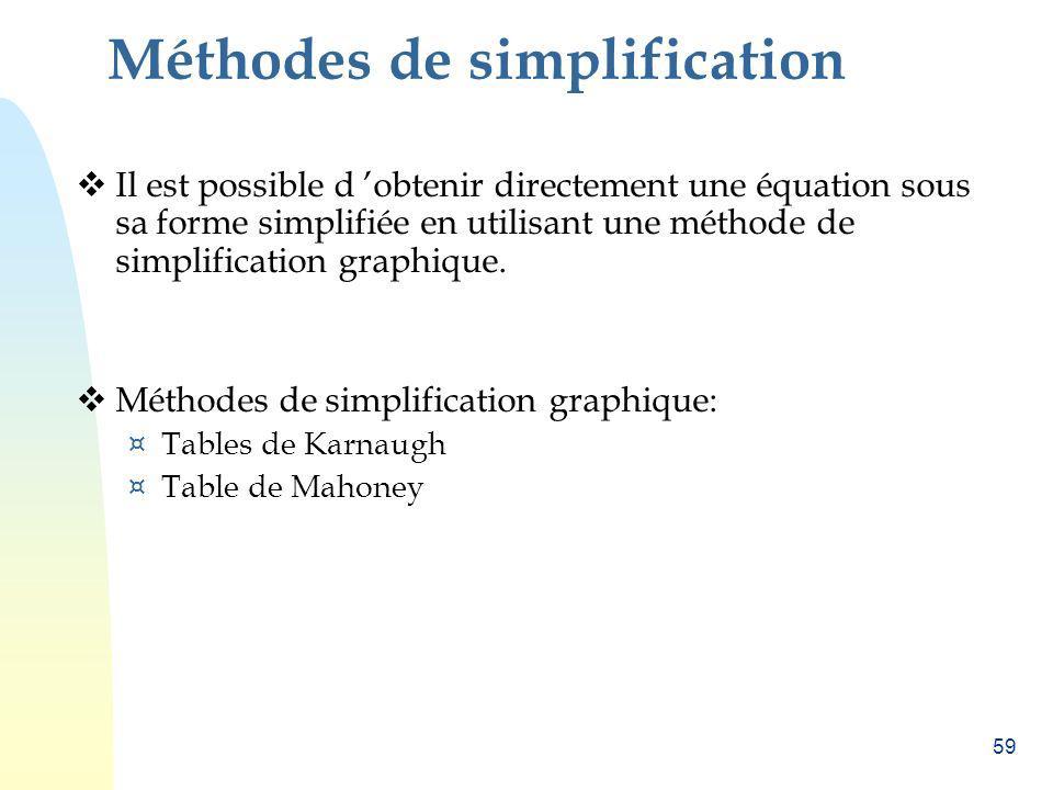 59 Méthodes de simplification Il est possible d obtenir directement une équation sous sa forme simplifiée en utilisant une méthode de simplification g