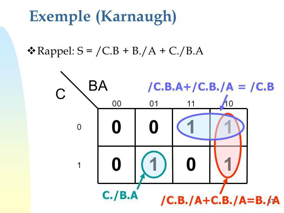 67 BA 00011110 0 1 C 0 0 0 1 1 0 1 1 Exemple (Karnaugh) Rappel: S = /C.B + B./A + C./B.A /C.B.A+/C.B./A = /C.B /C.B./A+C.B./A=B./A C./B.A