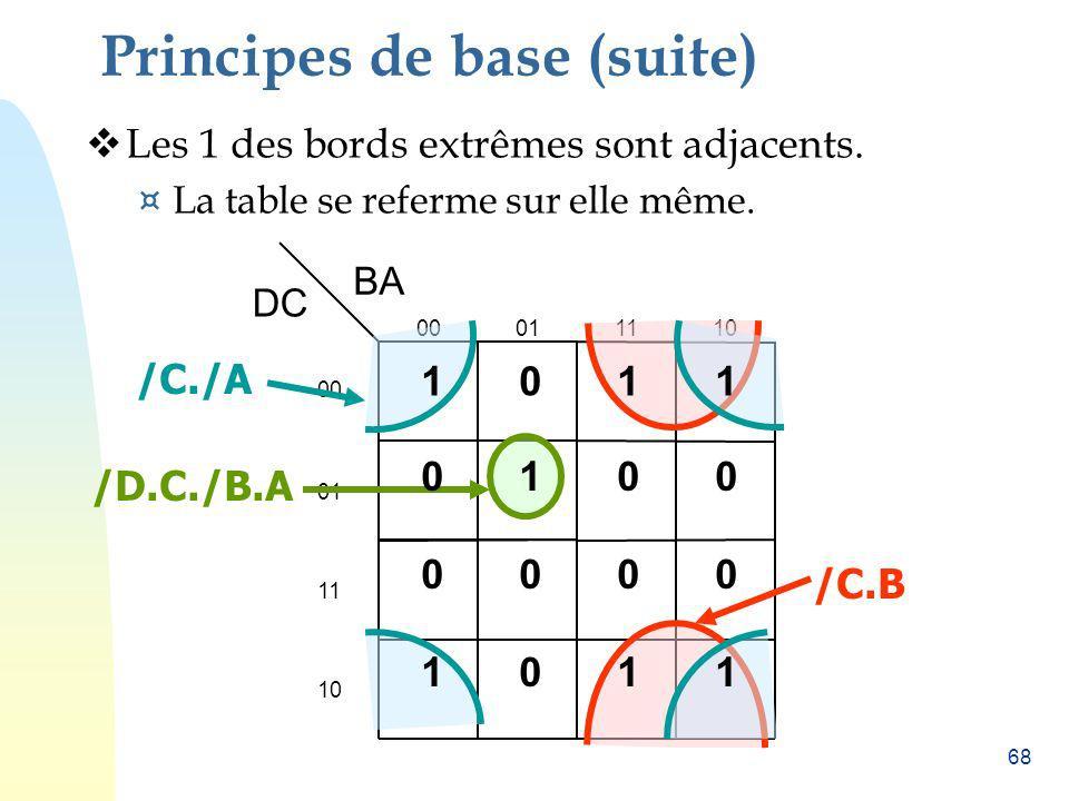 68 BA 00011110 00 01 11 10 DC Principes de base (suite) Les 1 des bords extrêmes sont adjacents. ¤ La table se referme sur elle même. 1101 /C./A /C.B
