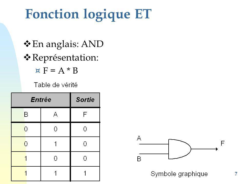 8 Fonction logique OU En anglais: OR Représentation: ¤ F = A + B