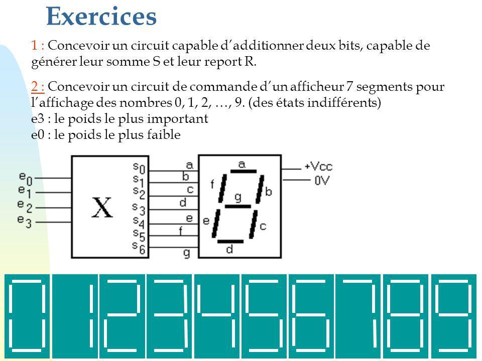 80 Exercices 1 : Concevoir un circuit capable dadditionner deux bits, capable de générer leur somme S et leur report R. 2 : Concevoir un circuit de co