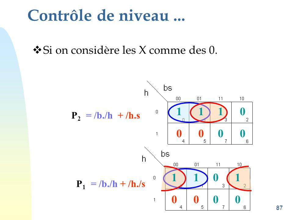 87 Contrôle de niveau... Si on considère les X comme des 0. P2P2 P1P1 11 00 10 00 11 00 01 00 = /b./h+ /h.s = /b./h+ /h./s