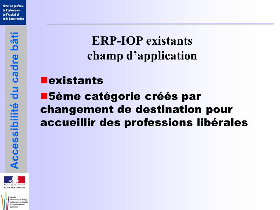 Accessibilité du cadre bâti ERP-IOP existants Les adaptations mineures sont envisageables avant le 1er janvier 2015 lorsque les contraintes liées à la structure du bâtiment limposent (éléments liés à la structure du bâtiment tels que murs, plafonds, planchers, poutres ou poteaux)