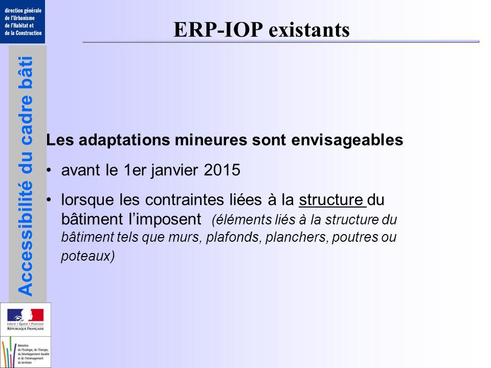 Accessibilité du cadre bâti Adaptations mineures / ERP avec locaux hébergement rien en-dessous de 10 chambres si aucune chambre à rez-de-chaussée ou étage avec ascenseur espace libre que sur 1 grand côté du lit 1 chambre si 20 chambres Espace libre 1,50 m / passage 0,90 m / passage 1,20 m Chambre adaptée, nombre caractéristiques ERP-IOP existants