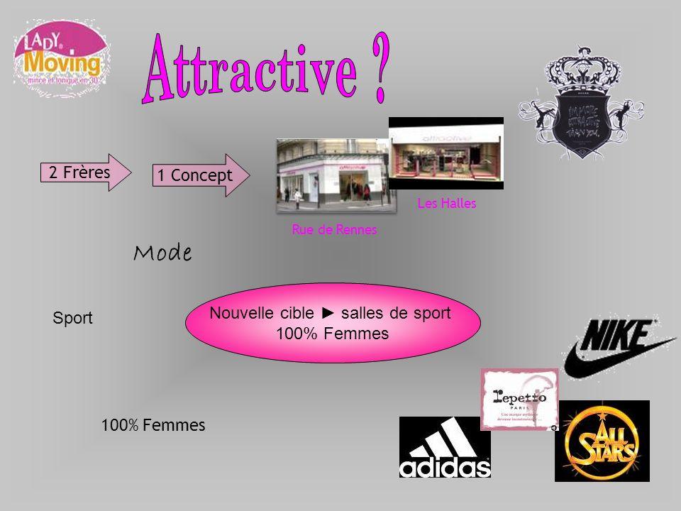 Mode Sport 100% Femmes Nouvelle cible salles de sport 100% Femmes Rue de Rennes Les Halles 2 Frères 1 Concept
