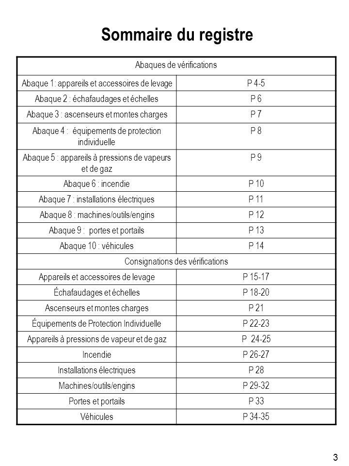 34 Véhicules Date dintervention Appareils/ machines/ secteurs concernés Remarques consignéesSuites données aux remarques Identité de la personne chargée de la vérification Véhicules