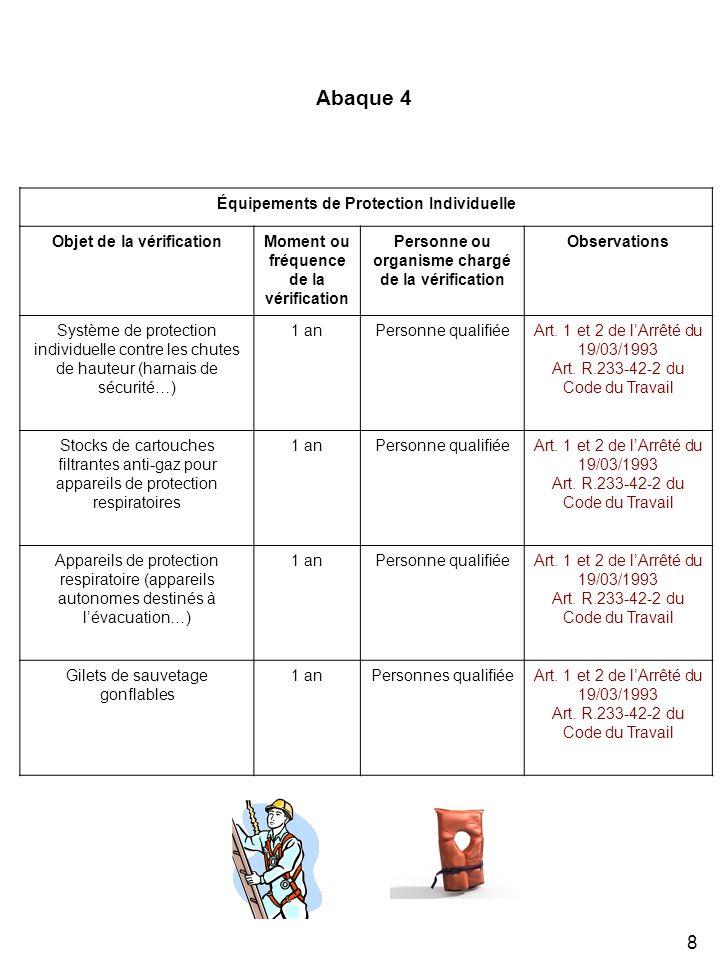 8 Équipements de Protection Individuelle Objet de la vérificationMoment ou fréquence de la vérification Personne ou organisme chargé de la vérificatio