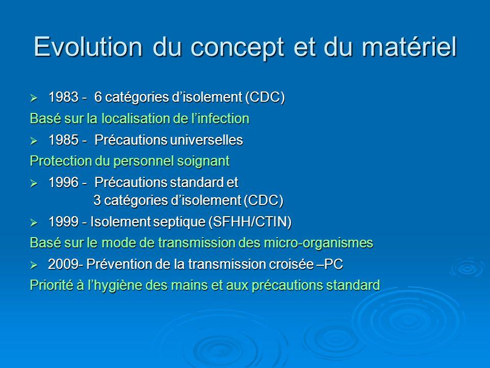 Evolution du concept et du matériel 1983 - 6 catégories disolement (CDC) 1983 - 6 catégories disolement (CDC) Basé sur la localisation de linfection 1985 - Précautions universelles 1985 - Précautions universelles Protection du personnel soignant 1996 - Précautions standard et 3 catégories disolement (CDC) 1996 - Précautions standard et 3 catégories disolement (CDC) 1999 - Isolement septique (SFHH/CTIN) 1999 - Isolement septique (SFHH/CTIN) Basé sur le mode de transmission des micro-organismes 2009- Prévention de la transmission croisée –PC 2009- Prévention de la transmission croisée –PC Priorité à lhygiène des mains et aux précautions standard