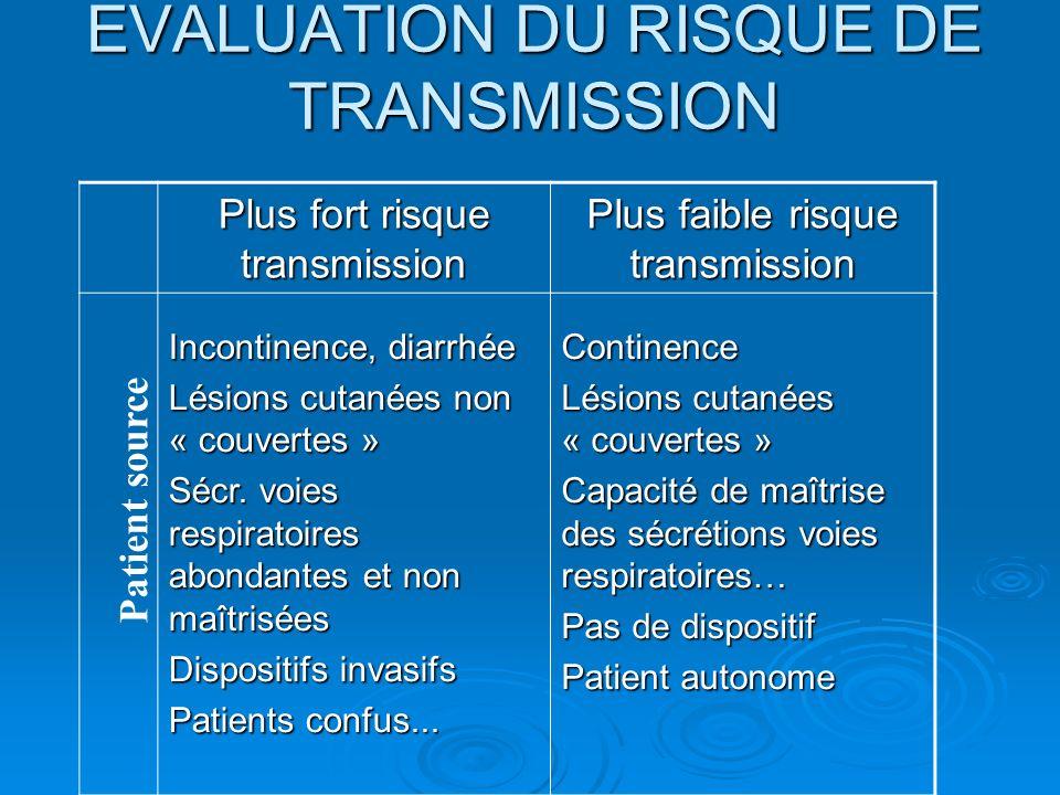 EVALUATION DU RISQUE DE TRANSMISSION Plus fort risque transmission Plus faible risque transmission Incontinence, diarrhée Lésions cutanées non « couvertes » Sécr.
