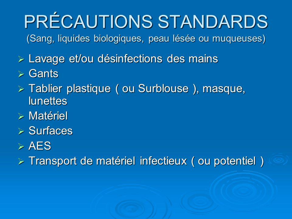 PRÉCAUTIONS STANDARDS (Sang, liquides biologiques, peau lésée ou muqueuses) Lavage et/ou désinfections des mains Lavage et/ou désinfections des mains Gants Gants Tablier plastique ( ou Surblouse ), masque, lunettes Tablier plastique ( ou Surblouse ), masque, lunettes Matériel Matériel Surfaces Surfaces AES AES Transport de matériel infectieux ( ou potentiel ) Transport de matériel infectieux ( ou potentiel )