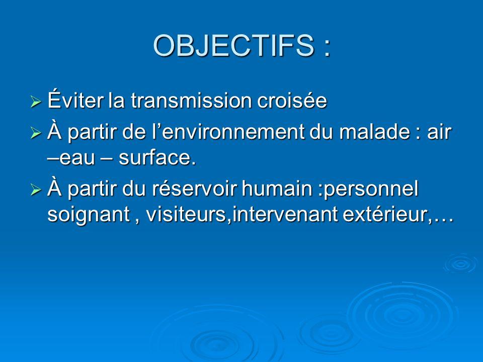 OBJECTIFS : Éviter la transmission croisée Éviter la transmission croisée À partir de lenvironnement du malade : air –eau – surface.