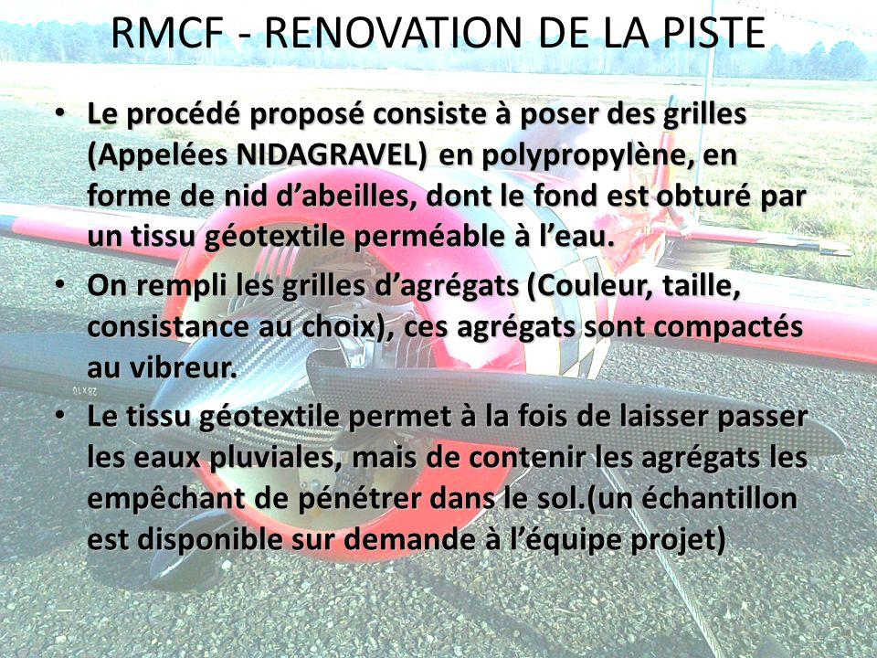 RMCF - RENOVATION DE LA PISTE Le procédé proposé consiste à poser des grilles (Appelées NIDAGRAVEL) en polypropylène, en forme de nid dabeilles, dont