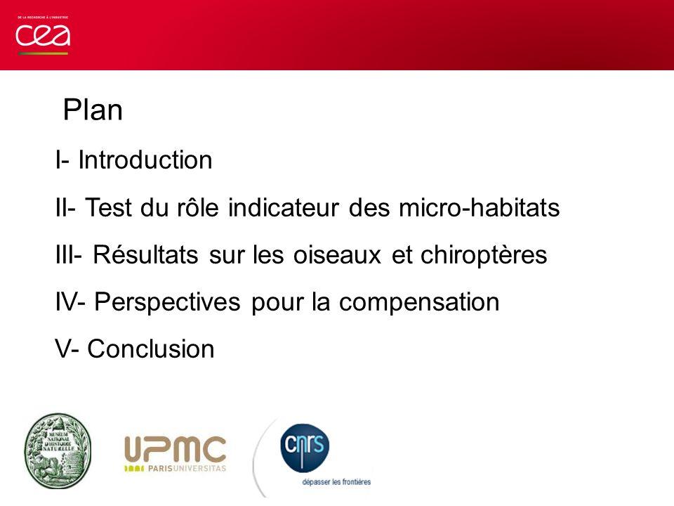 Plan I- Introduction II- Test du rôle indicateur des micro-habitats III- Résultats sur les oiseaux et chiroptères IV- Perspectives pour la compensatio