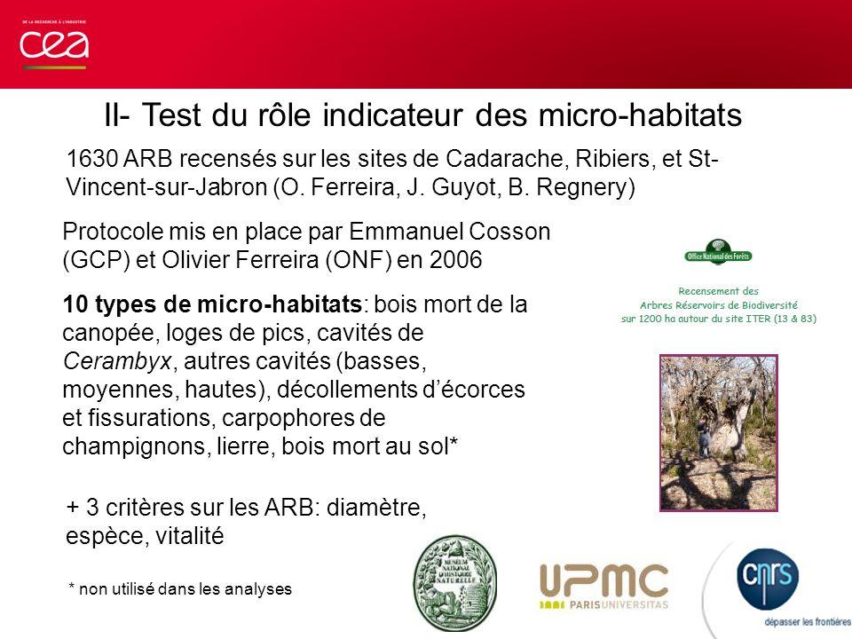 II- Test du rôle indicateur des micro-habitats 1630 ARB recensés sur les sites de Cadarache, Ribiers, et St- Vincent-sur-Jabron (O. Ferreira, J. Guyot