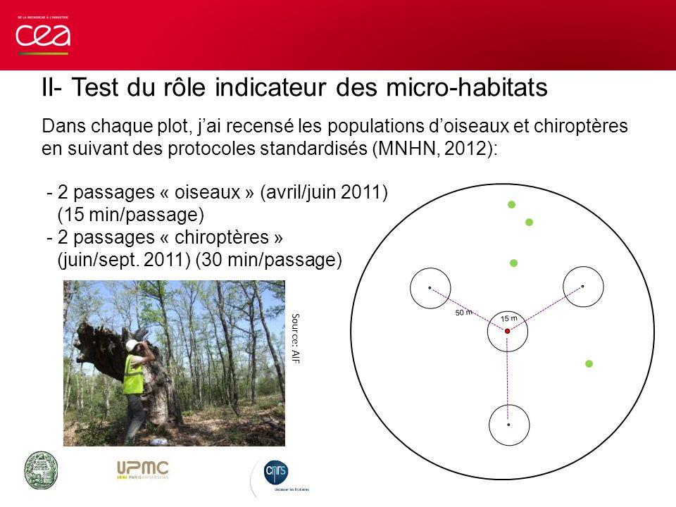 Source: AIF 15 m 50 m Dans chaque plot, jai recensé les populations doiseaux et chiroptères en suivant des protocoles standardisés (MNHN, 2012): - 2 p