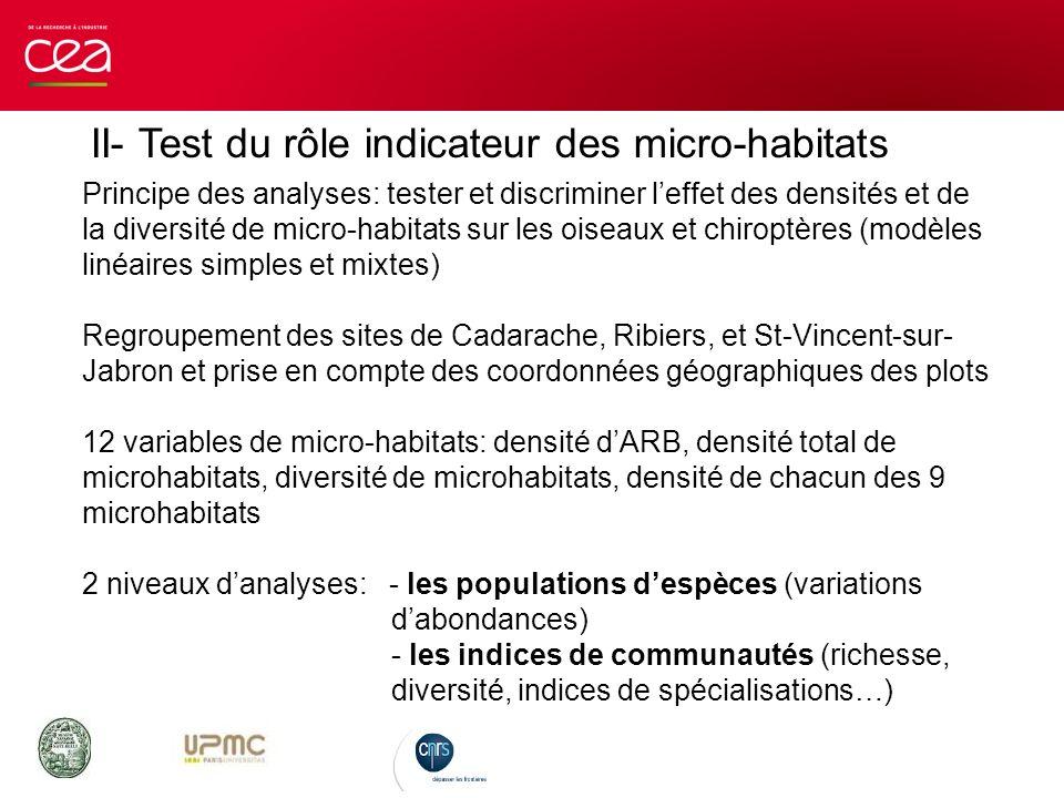II- Test du rôle indicateur des micro-habitats Principe des analyses: tester et discriminer leffet des densités et de la diversité de micro-habitats s