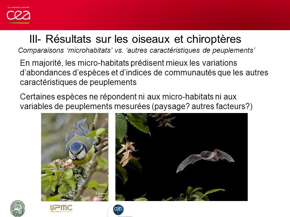 III- Résultats sur les oiseaux et chiroptères Comparaisons microhabitats vs. autres caractéristiques de peuplements En majorité, les micro-habitats pr