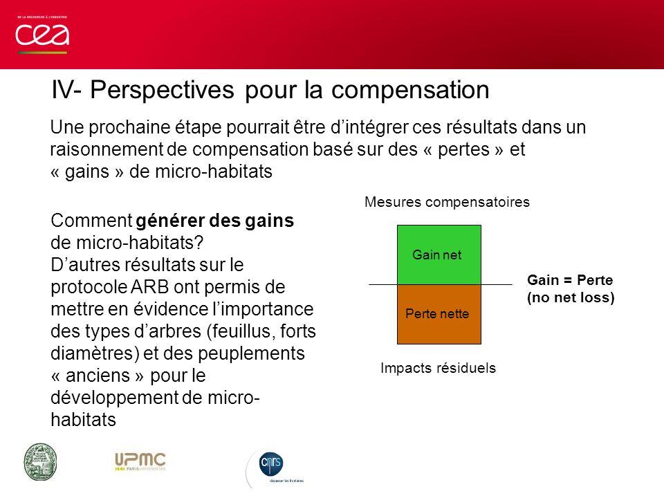 IV- Perspectives pour la compensation Comment générer des gains de micro-habitats? Dautres résultats sur le protocole ARB ont permis de mettre en évid