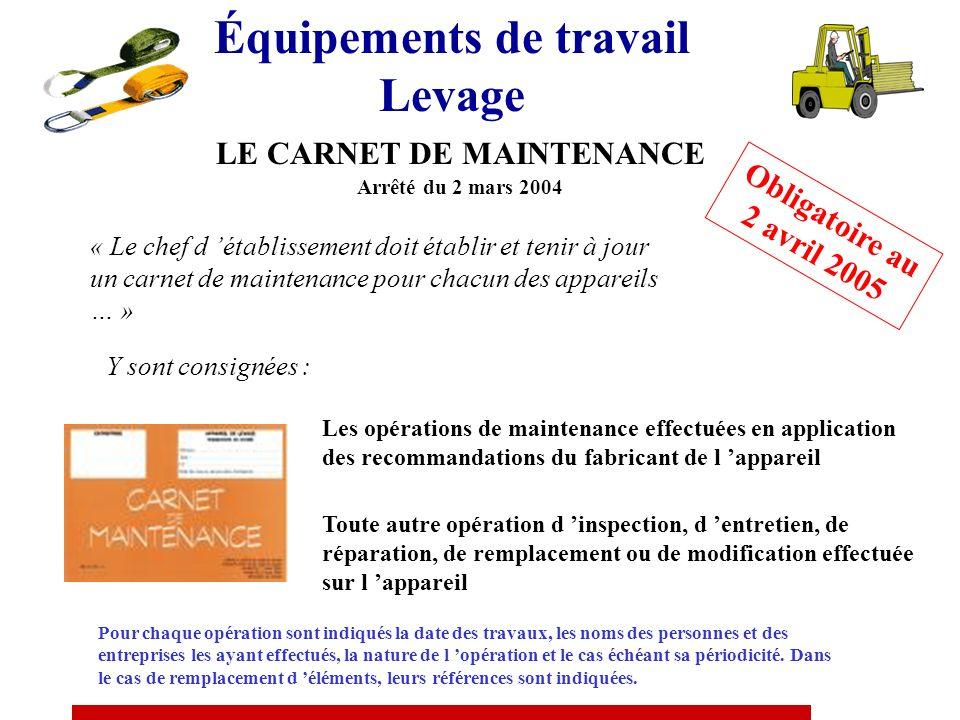 Équipements de travail Levage VERIFICATION AVANT REMISE EN SERVICE a) En cas de changement de site d'utilisation ; b) En cas de changement de configur