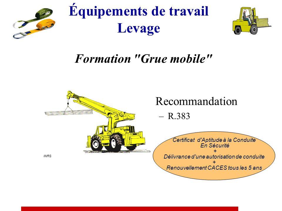 Recommandation R.386 Catégorie 1B Catégorie 1A Translation admise en position repliée uniquement Catégorie 2A Catégorie 2B Translation admise en posit