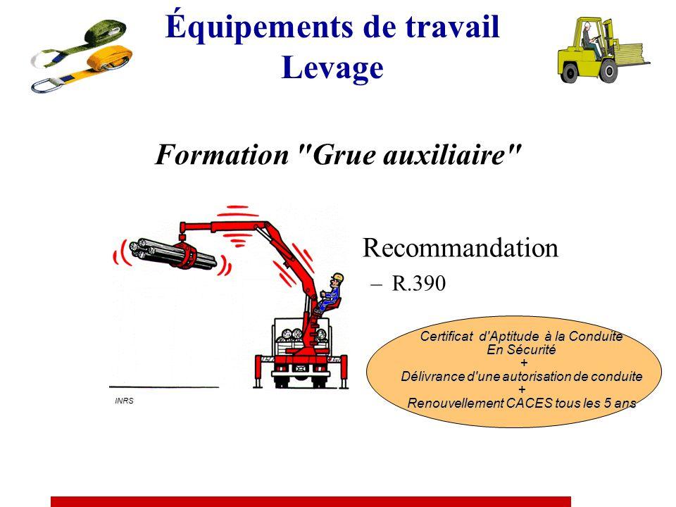 Recommandation R.383 Catégorie 1B Déplacement autonome sur route Catégorie 1A Catégorie 2C Catégorie 2B Déplacement non autonome sur route Catégorie 2