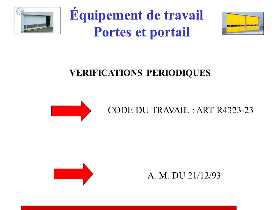 Équipement de travail Portes et portail Définitions Automatique, semi automatique, manuel... Conformité Arrêté du 21/12/93, article 5 à 7 pour les por