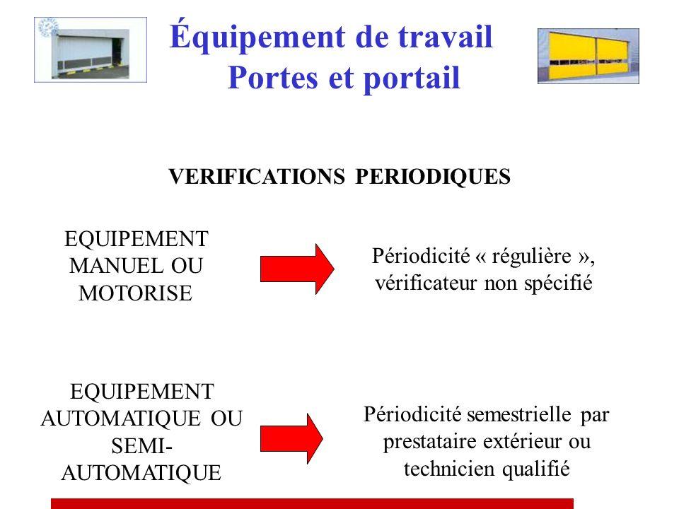 VERIFICATIONS PERIODIQUES CODE DU TRAVAIL : ART R4323-23 A. M. DU 21/12/93 Équipement de travail Portes et portail