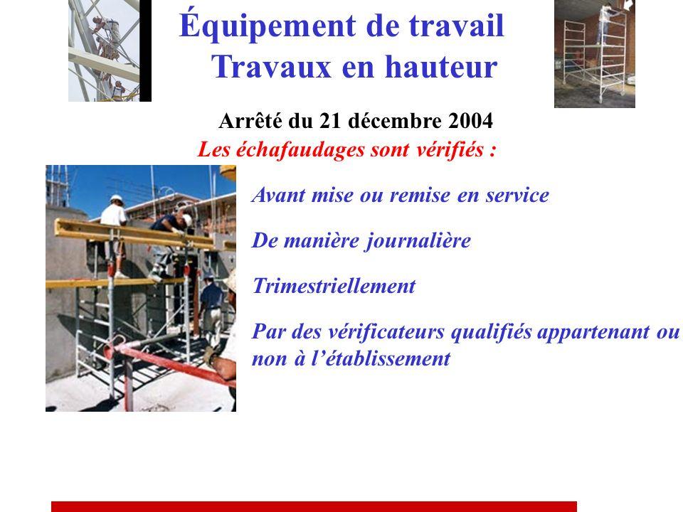 Modifications introduites par le décret 2004-924 Les échafaudages sont montés, démontés, modifiés par : Du personnel formé à cette fin sous la directi