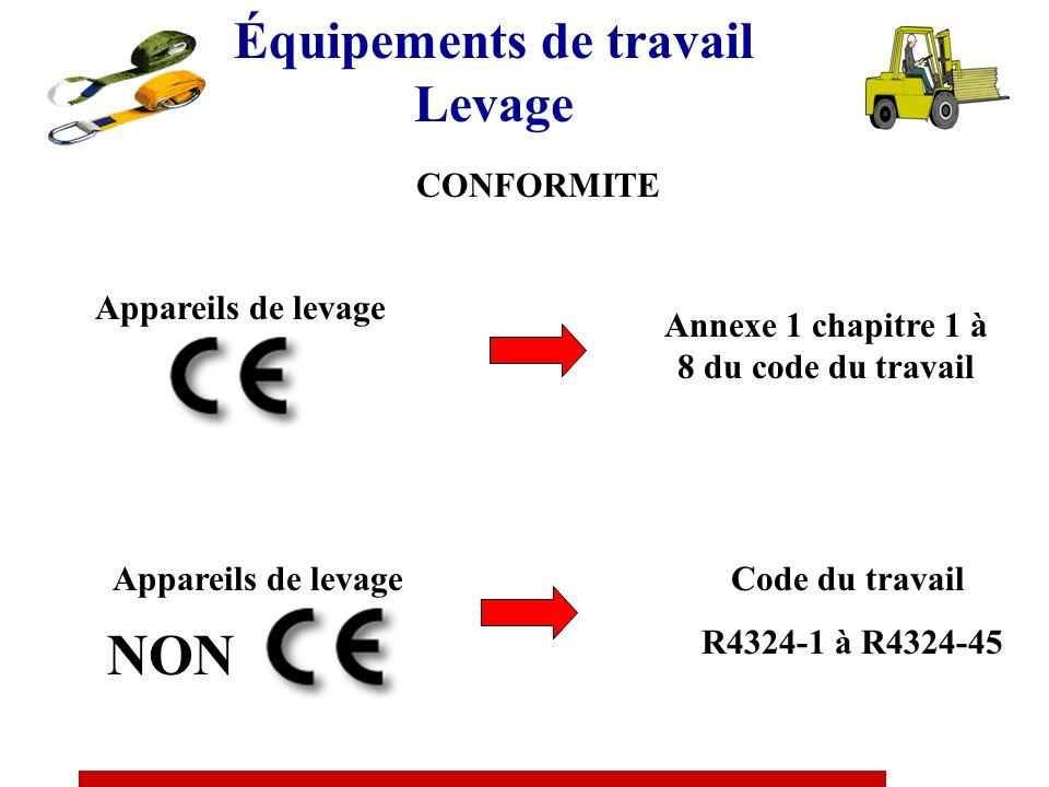 Équipements de travail Levage CONFORMITE Appareils de levage Annexe 1 chapitre 1 à 8 du code du travail Appareils de levage NON Code du travail R4324-1 à R4324-45