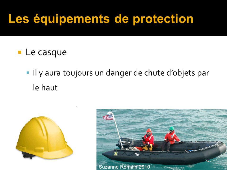 Le casque Il y aura toujours un danger de chute dobjets par le haut Suzanne Romain 2010 Les équipements de protection
