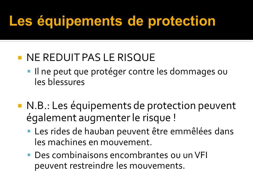 NE REDUIT PAS LE RISQUE Il ne peut que protéger contre les dommages ou les blessures N.B.: Les équipements de protection peuvent également augmenter le risque .