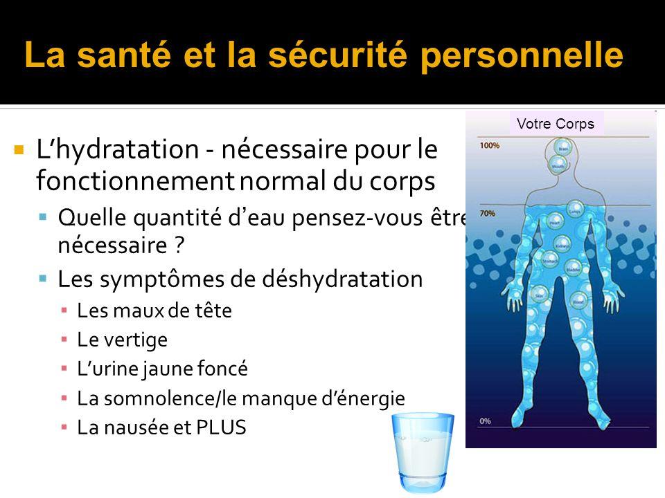Lhydratation - nécessaire pour le fonctionnement normal du corps Quelle quantité d eau pensez-vous être nécessaire ? Les symptômes de déshydratation L