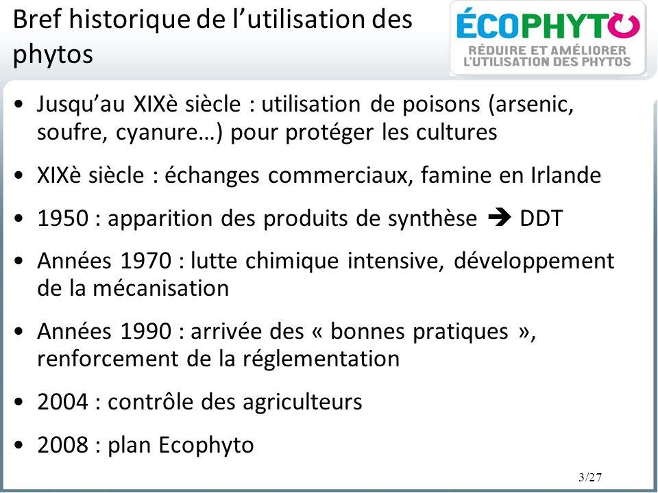 3/27 Bref historique de lutilisation des phytos Jusquau XIXè siècle : utilisation de poisons (arsenic, soufre, cyanure…) pour protéger les cultures XI