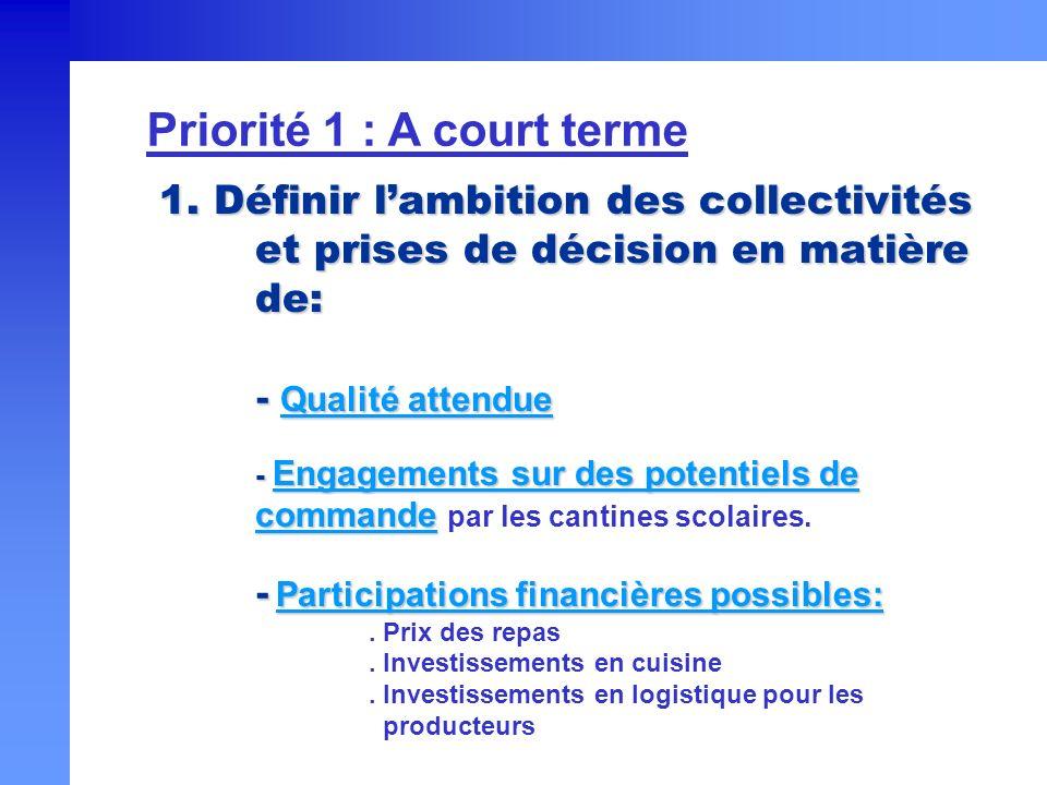 1. Définir lambition des collectivités et prises de décision en matière de: - Qualité attendue - Engagements sur des potentiels de commande - Particip