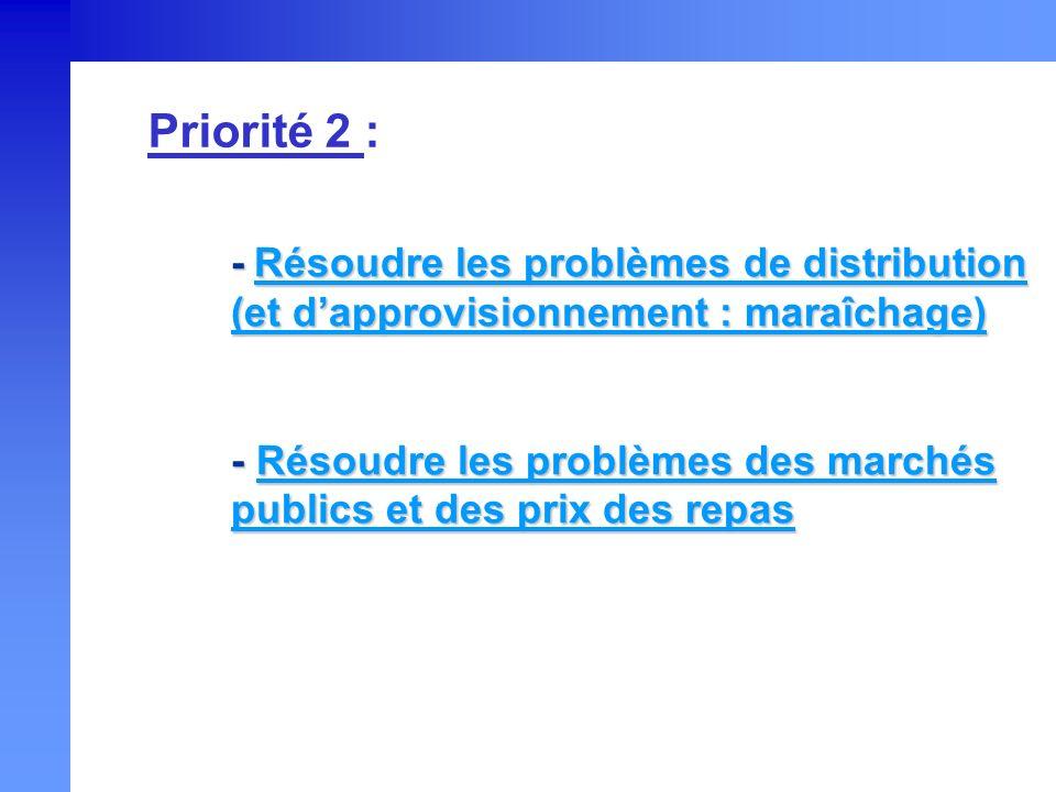 - Résoudre les problèmes de distribution (et dapprovisionnement : maraîchage) - Résoudre les problèmes des marchés publics et des prix des repas Prior