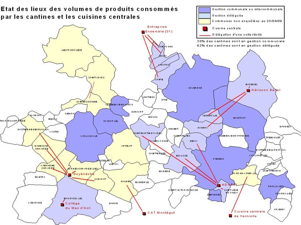 EN CONCLUSION, sur le volet agricole La poursuite du travail exige un positionnement précis des collectivités sur lapprovisionnement en produits locaux.
