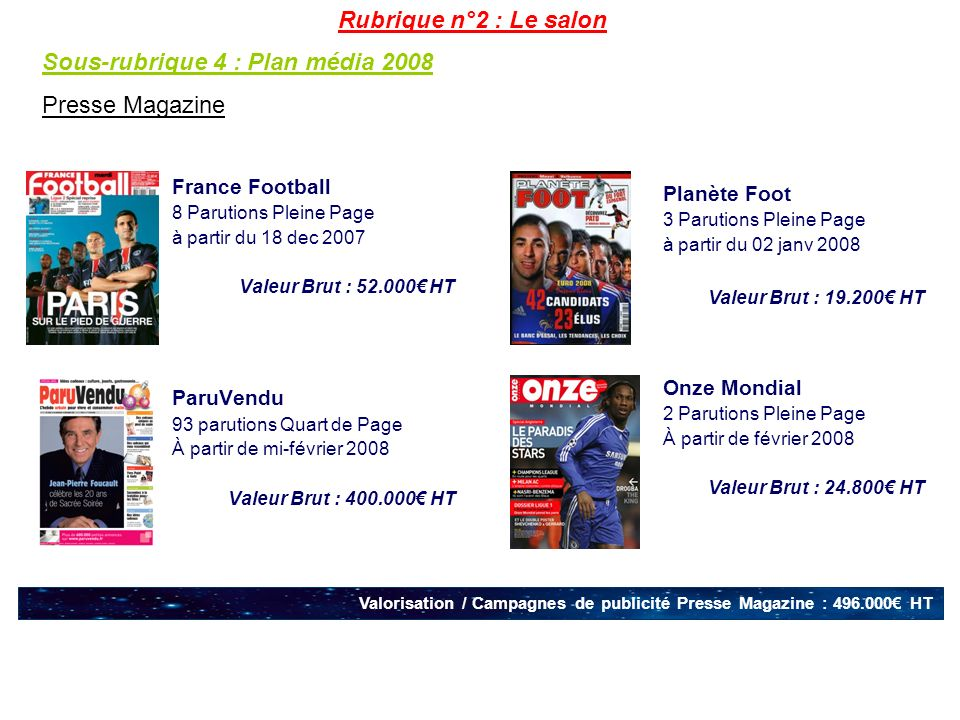 France Football 8 Parutions Pleine Page à partir du 18 dec 2007 Valeur Brut : 52.000 HT ParuVendu 93 parutions Quart de Page À partir de mi-février 20