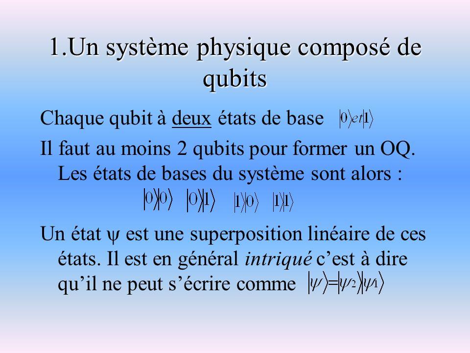 1.Un système physique composé de qubits Chaque qubit à deux états de base Il faut au moins 2 qubits pour former un OQ. Les états de bases du système s