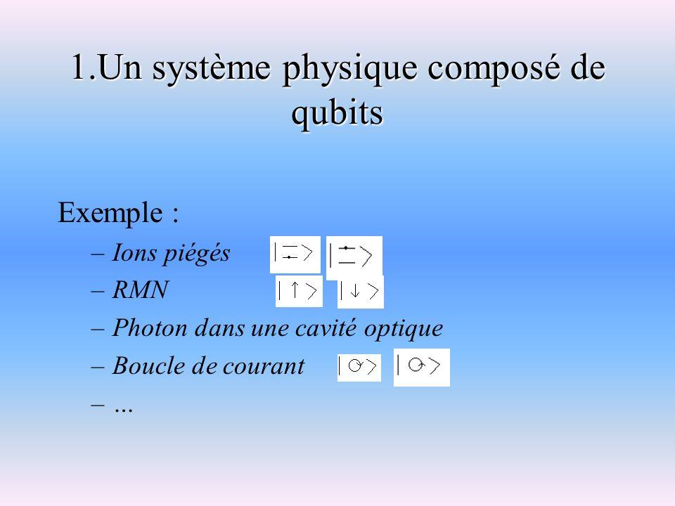 1.Un système physique composé de qubits Exemple : –Ions piégés –RMN –Photon dans une cavité optique –Boucle de courant –…