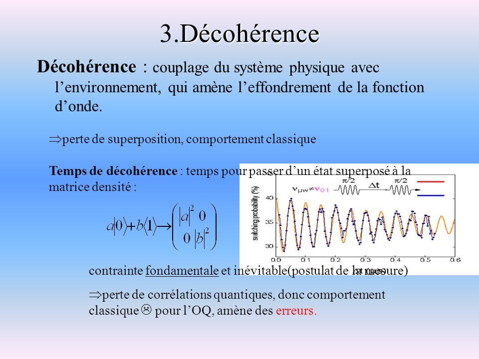 Décohérence 3.Décohérence Décohérence : couplage du système physique avec lenvironnement, qui amène leffondrement de la fonction donde. perte de super
